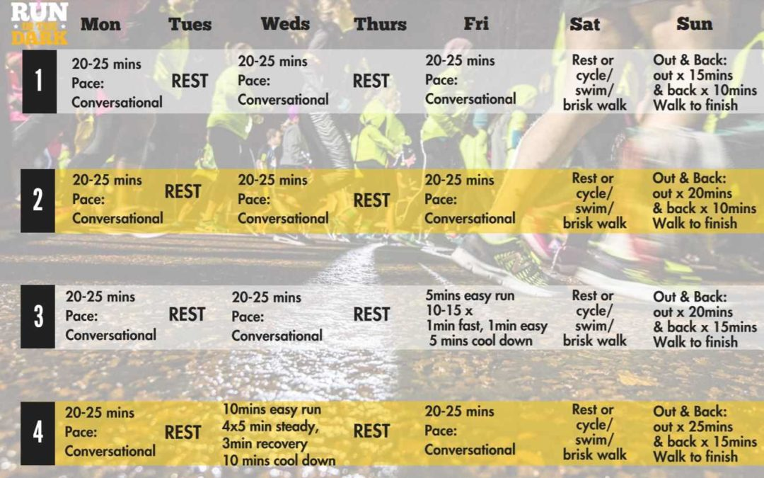 Run in the Dark 5-week Training Plan